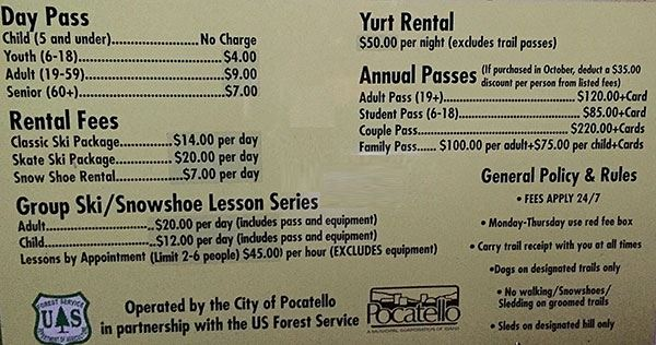 Rental Pricing